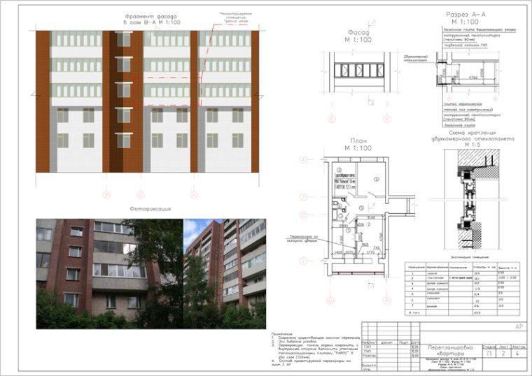 Согласование и разрешение на остекление балкона и лоджии: ка.
