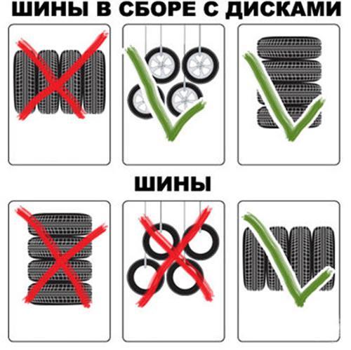 Правильное хранение колес и шин